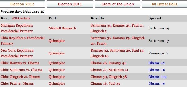 2012 election essay