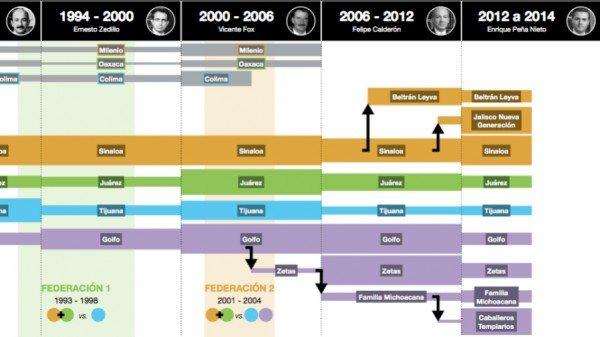 NarcoData inforgraphic