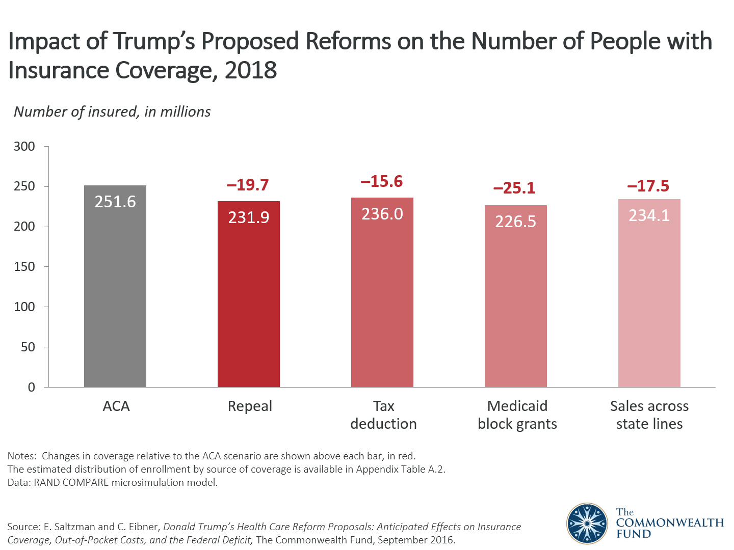 health care reform diagram latino rebels | on trump's plan to replace obamacare (opinion)